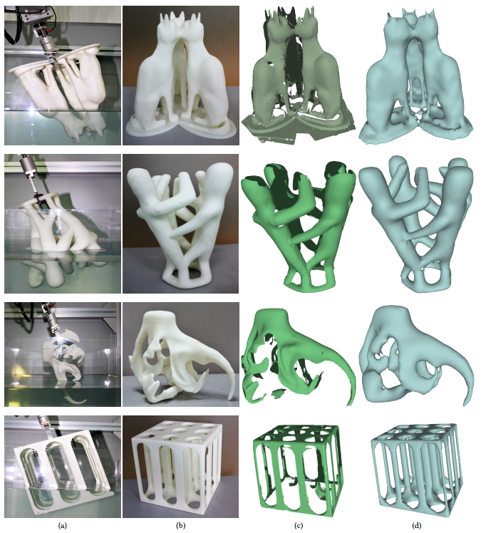 3D dip reconstructions comparison. (a) Picture of the objects during the dipping (b) Profile picture of the printed objects (c) Structured light scanner reconstruction (d) Our 3D reconstruction using the dipping robot. Occluded parts of the body have no line-of-sight to the scanner sensor, while the dipping robot, using water, is able to reconstruct these hidden parts.